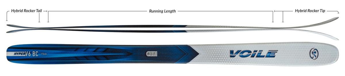 Voile Hyper V6 BC Skis Camber Profile