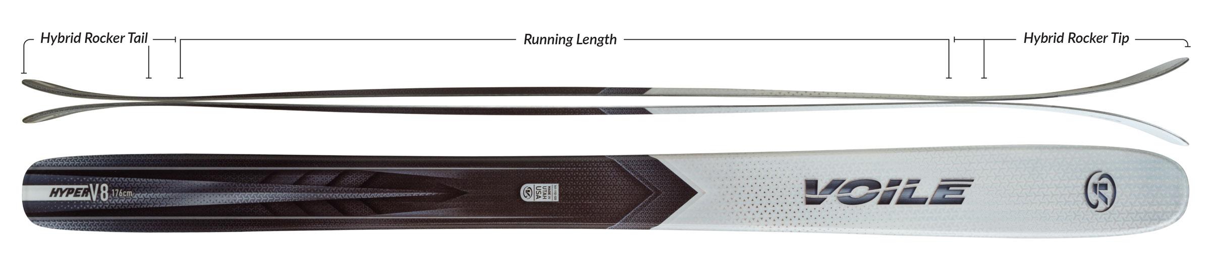 Voile Hyper V8 Skis Camber Profile