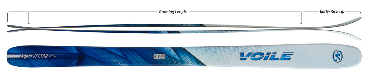 Voile HyperVector Skis Camber Profile