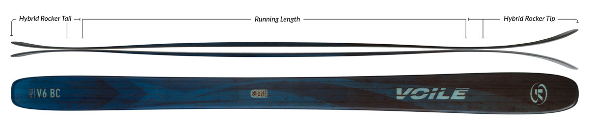 Voile V6 BC Skis Camber Profile