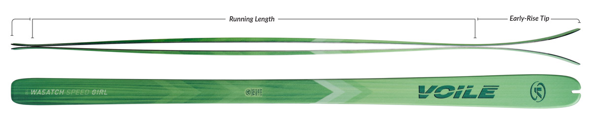 Voile WSG Skis Camber Profile